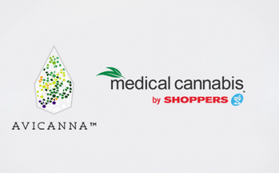 "Avicanna to Host Virtual Symposium Titled ""Medical Cannabis 2.0"" on July 21st, 2020 in Partnership with Medical Cannabis By Shoppers™ in Anticipation of the Launch of its Rho Phyto™ Product Line"